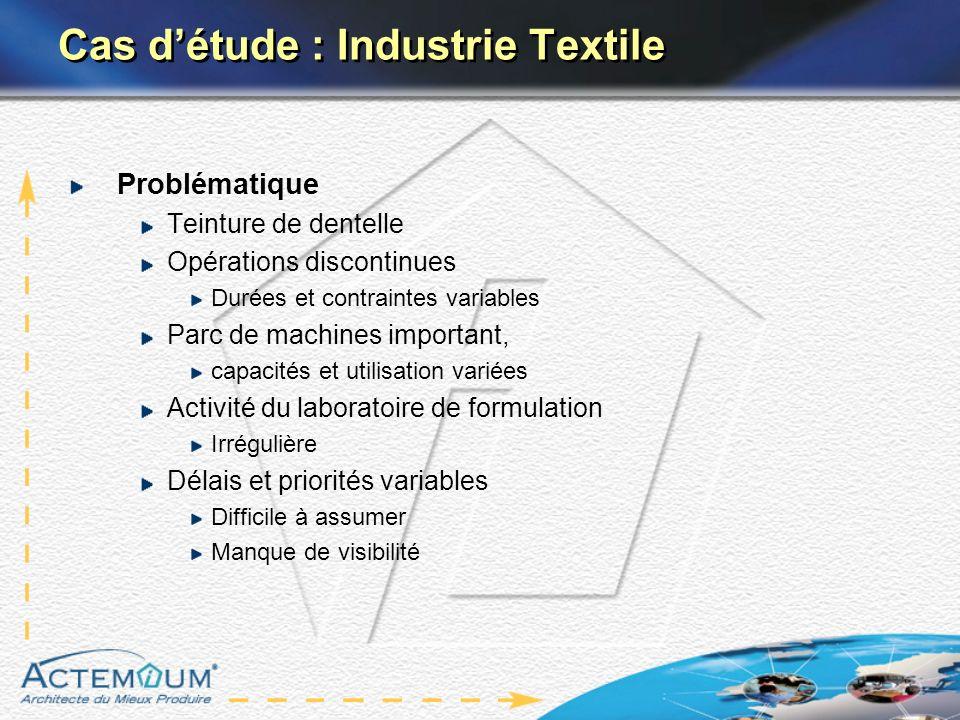Cas détude : Industrie Textile Problématique Teinture de dentelle Opérations discontinues Durées et contraintes variables Parc de machines important,