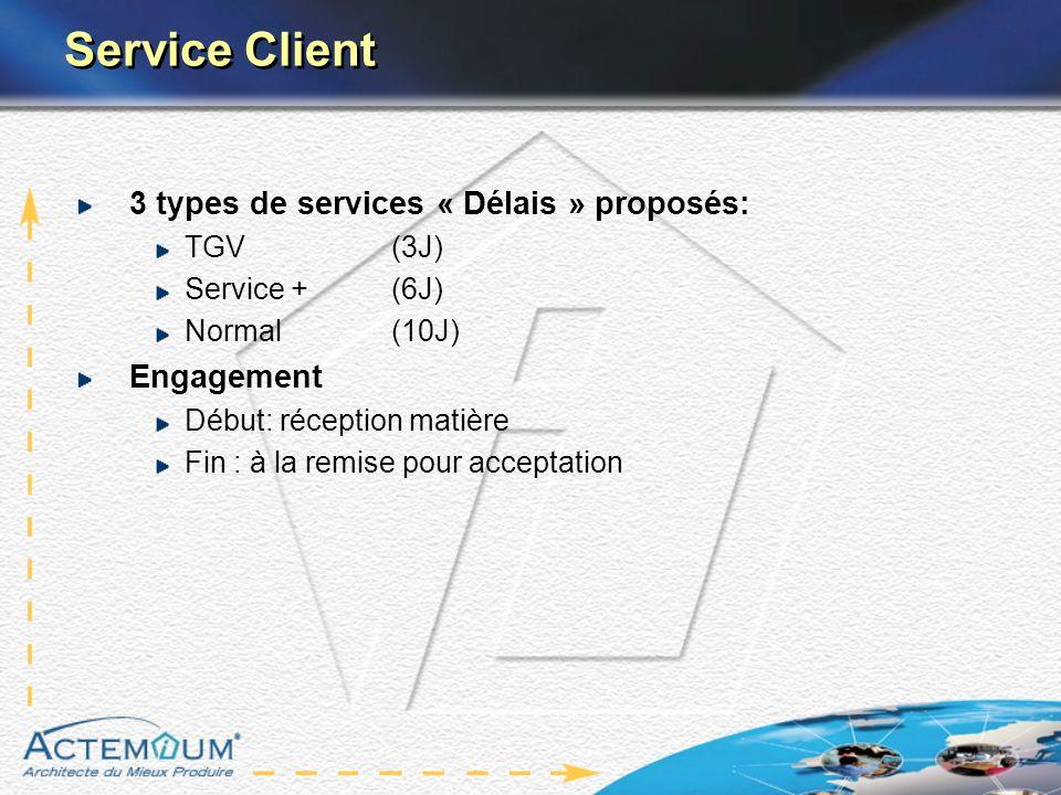 Service Client 3 types de services « Délais » proposés: TGV(3J) Service +(6J) Normal(10J) Engagement Début: réception matière Fin : à la remise pour a