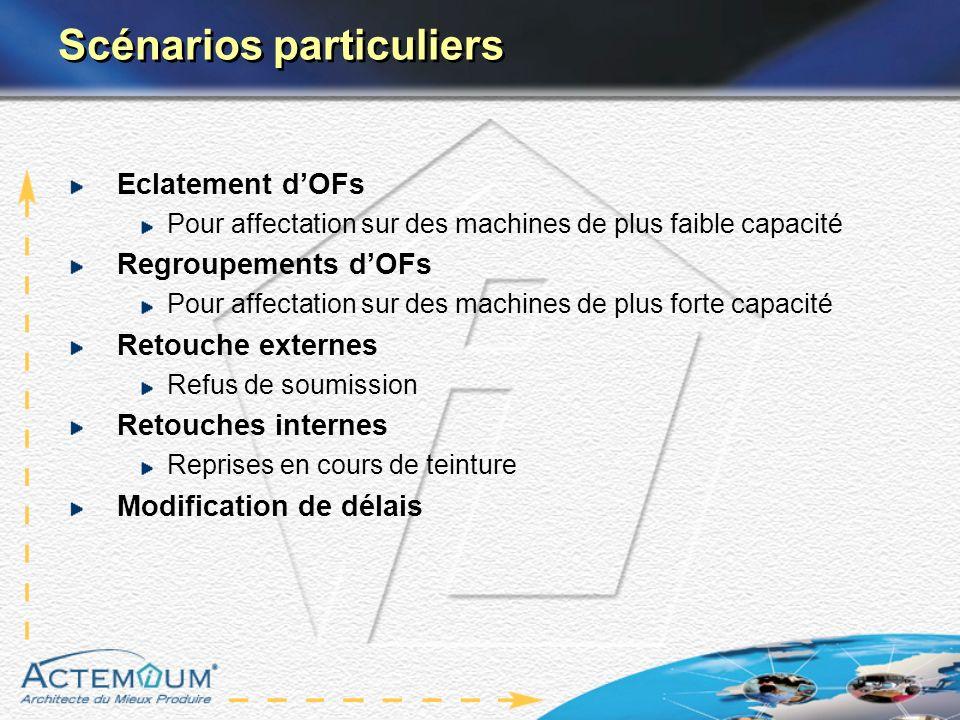 Scénarios particuliers Eclatement dOFs Pour affectation sur des machines de plus faible capacité Regroupements dOFs Pour affectation sur des machines