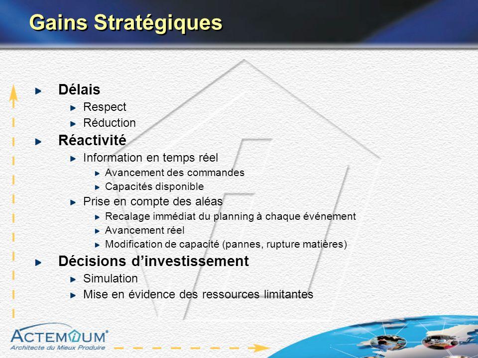 Gains Stratégiques Délais Respect Réduction Réactivité Information en temps réel Avancement des commandes Capacités disponible Prise en compte des alé