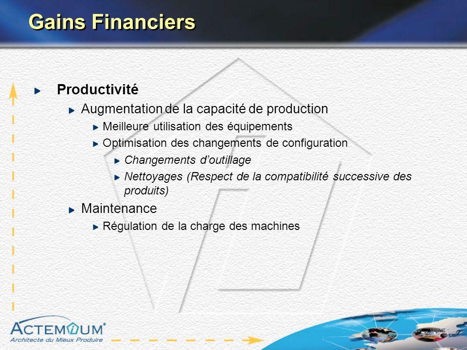 Gains Financiers Productivité Augmentation de la capacité de production Meilleure utilisation des équipements Optimisation des changements de configur