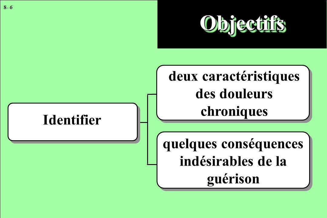 8- 6 ObjectifsObjectifs deux caractéristiques des douleurs chroniques quelques conséquences indésirables de la guérison Identifier