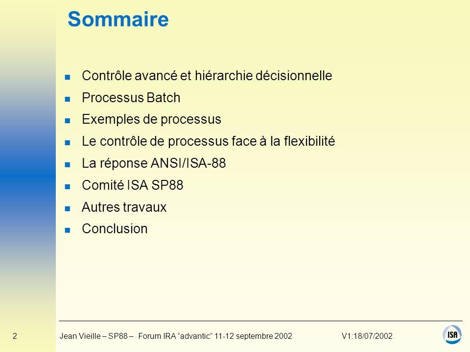 3Jean Vieille – SP88 – Forum IRA advantic 11-12 septembre 2002V1:18/07/2002 Contrôle Avancé .