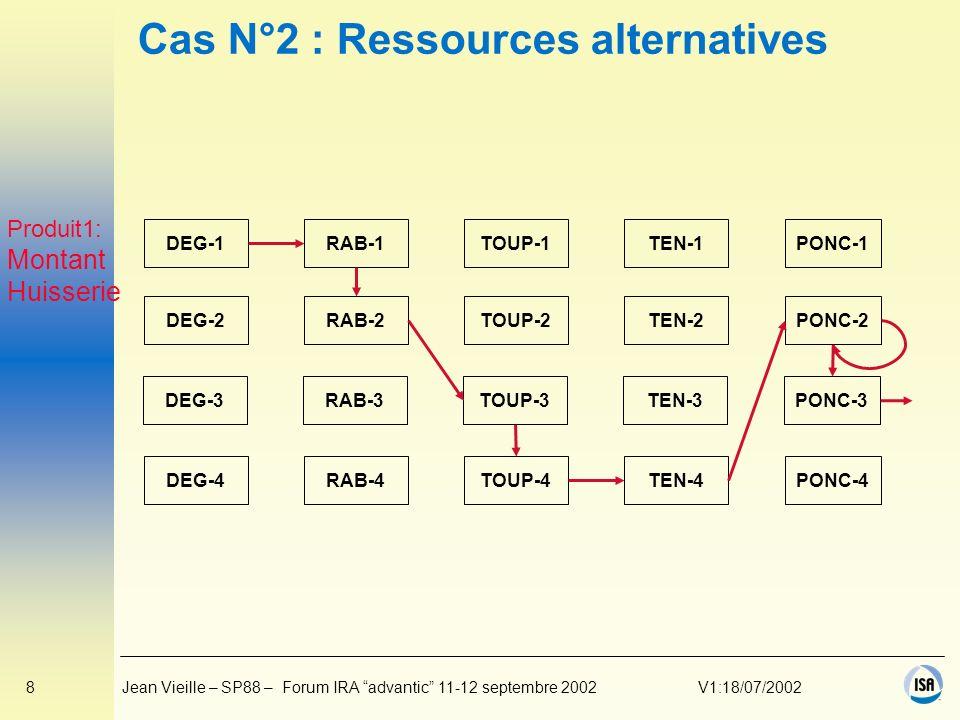9Jean Vieille – SP88 – Forum IRA advantic 11-12 septembre 2002V1:18/07/2002 Cas N°3: Fabrications simultanées DEG-1TEN-1PONC-1RAB-1TOUP-1 Produit1: Montant Huisserie DEG-2TEN-2PONC-2RAB-2TOUP-2 DEG-3TEN-3PONC-3RAB-3TOUP-3 DEG-4TEN-4PONC-4RAB-4TOUP-4 Produit2: Parquet lames courtes