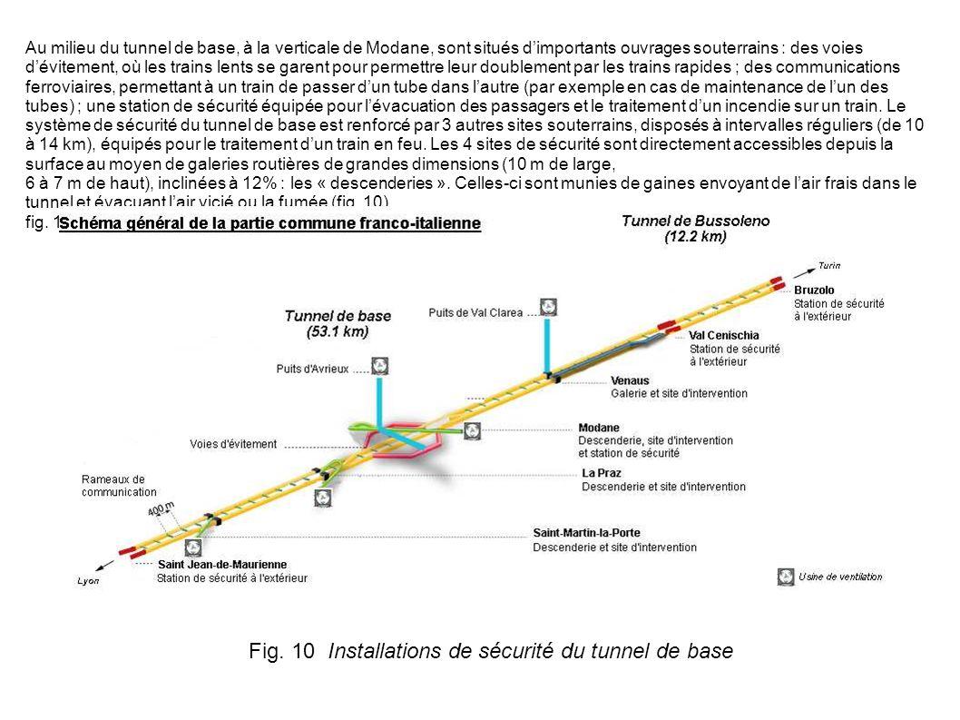 Au milieu du tunnel de base, à la verticale de Modane, sont situés dimportants ouvrages souterrains : des voies dévitement, où les trains lents se gar