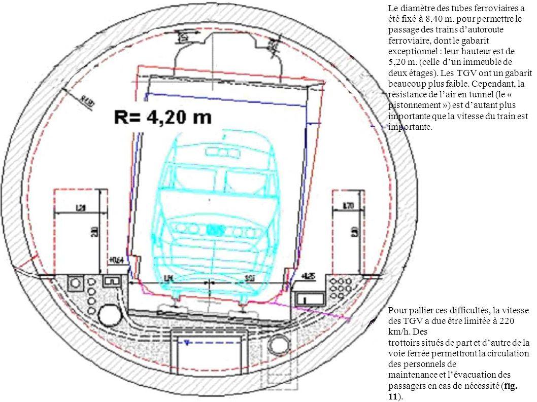 Le diamètre des tubes ferroviaires a été fixé à 8,40 m. pour permettre le passage des trains dautoroute ferroviaire, dont le gabarit exceptionnel : le
