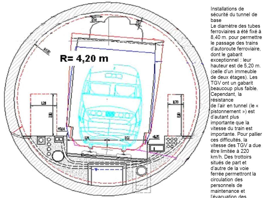 Installations de sécurité du tunnel de base Le diamètre des tubes ferroviaires a été fixé à 8,40 m. pour permettre le passage des trains dautoroute fe