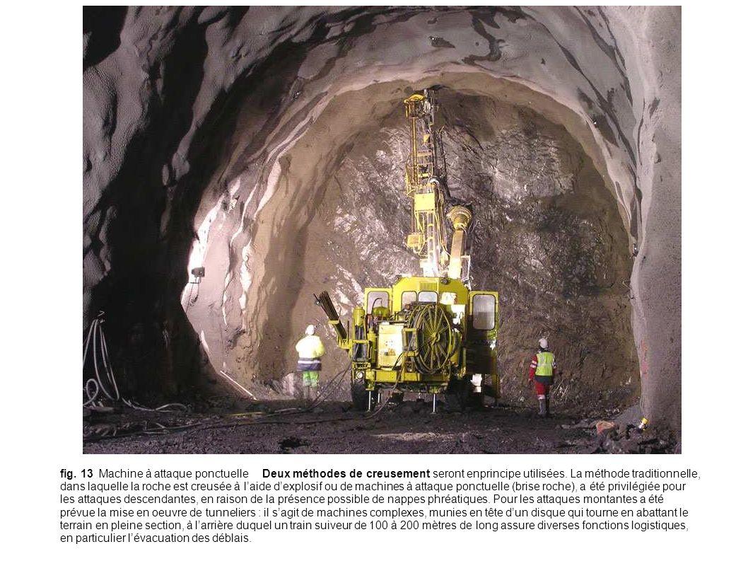 fig. 13 Machine à attaque ponctuelle Deux méthodes de creusement seront enprincipe utilisées. La méthode traditionnelle, dans laquelle la roche est cr