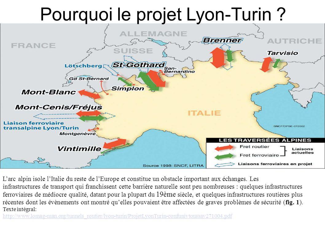 Pourquoi le projet Lyon-Turin ? Larc alpin isole lItalie du reste de lEurope et constitue un obstacle important aux échanges. Les infrastructures de t