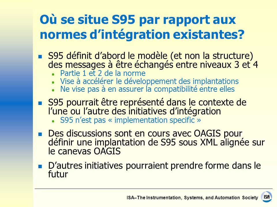 ISA–The Instrumentation, Systems, and Automation Society Où se situe S95 par rapport aux normes dintégration existantes? n S95 définit dabord le modèl
