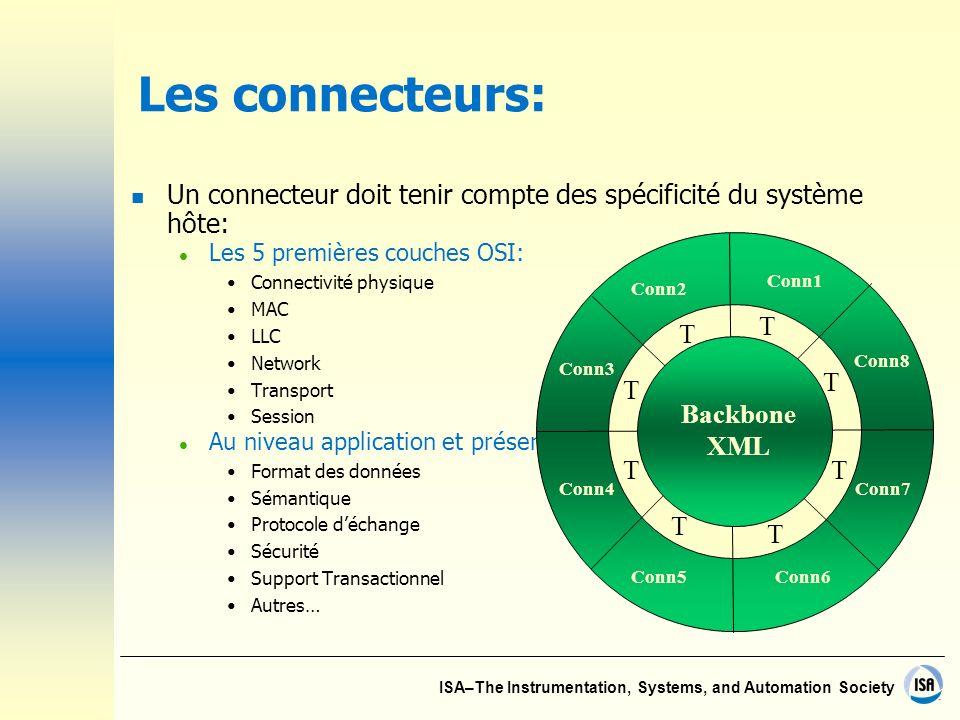 ISA–The Instrumentation, Systems, and Automation Society Les connecteurs: n Un connecteur doit tenir compte des spécificité du système hôte: l Les 5 p