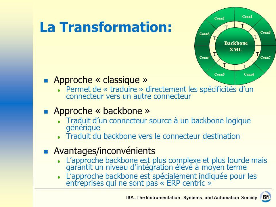 ISA–The Instrumentation, Systems, and Automation Society La Transformation: n Approche « classique » l Permet de « traduire » directement les spécific