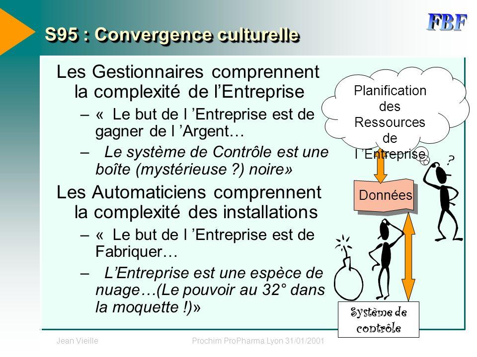 Jean VieilleProchim ProPharma Lyon 31/01/2001 S95 : Convergence culturelle Les Gestionnaires comprennent la complexité de lEntreprise –« Le but de l E