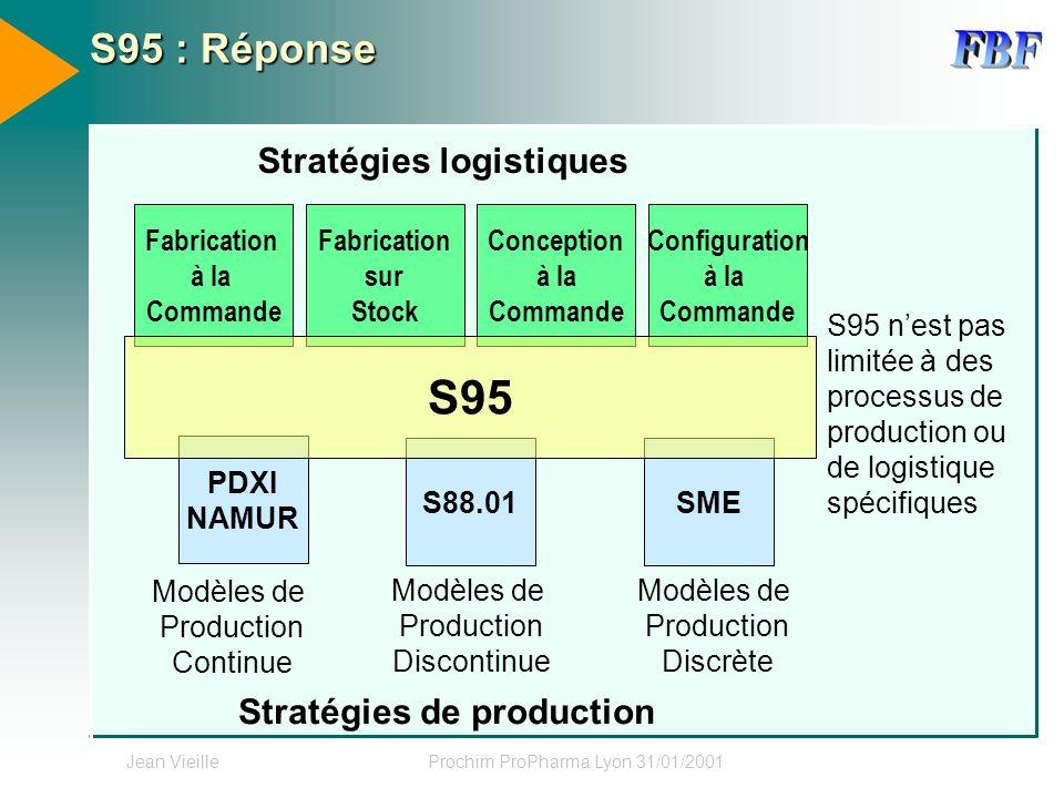 Jean VieilleProchim ProPharma Lyon 31/01/2001 S95 : Réponse Stratégies logistiques Stratégies de production Fabrication sur Stock Conception à la Comm