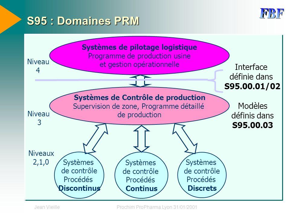Jean VieilleProchim ProPharma Lyon 31/01/2001 Systèmes de pilotage logistique Programme de production usine et gestion opérationnelle Niveau 4 Système