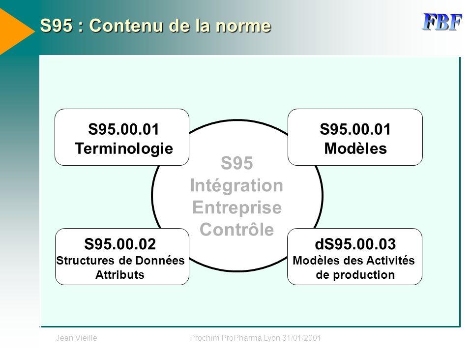 Jean VieilleProchim ProPharma Lyon 31/01/2001 S95 Intégration Entreprise Contrôle S95 : Contenu de la norme S95.00.01 Terminologie S95.00.01 Modèles S