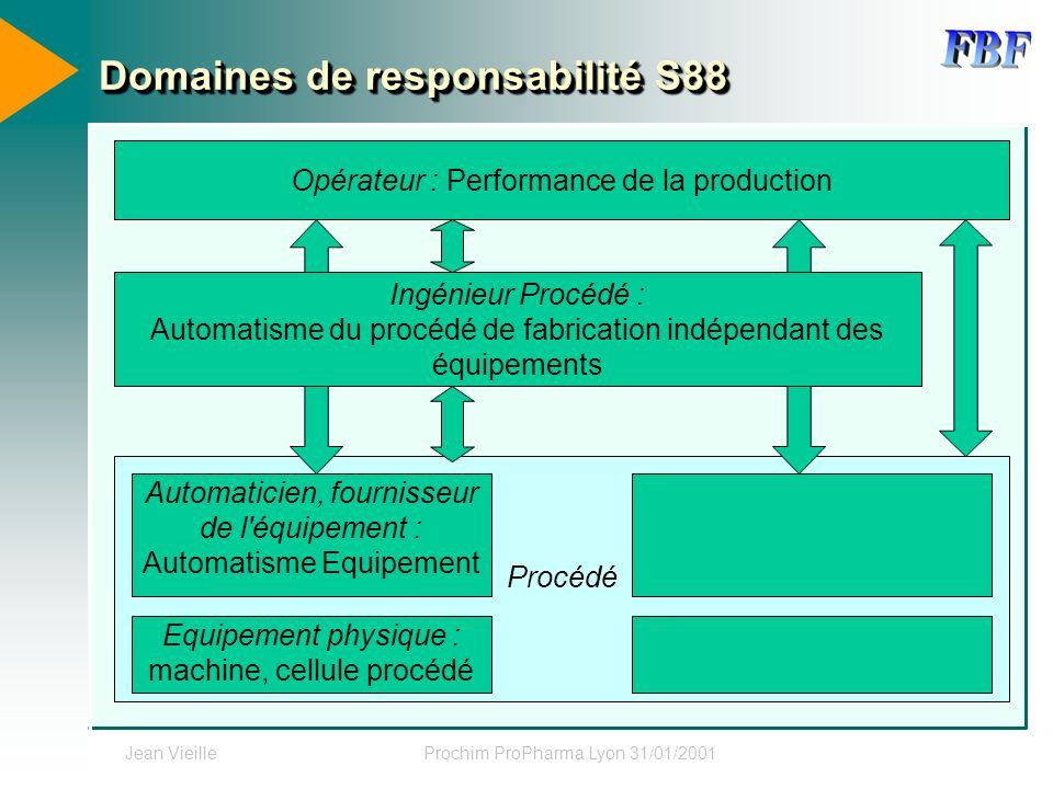 Jean VieilleProchim ProPharma Lyon 31/01/2001 Procédé Domaines de responsabilité S88 Automaticien, fournisseur de l'équipement : Automatisme Equipemen