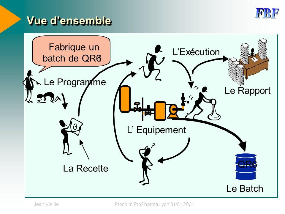 Jean VieilleProchim ProPharma Lyon 31/01/2001 Vue densemble Fabrique un batch de QR6 ! Le Programme La Recette L Equipement LExécution Le Batch Le Rap