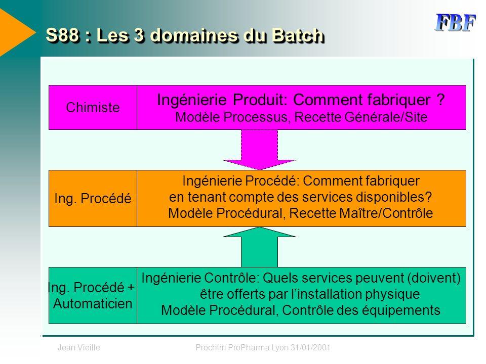Jean VieilleProchim ProPharma Lyon 31/01/2001 S88 : Les 3 domaines du Batch Ingénierie Produit: Comment fabriquer ? Modèle Processus, Recette Générale