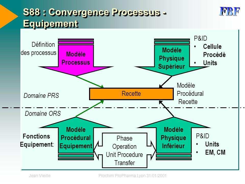 Jean VieilleProchim ProPharma Lyon 31/01/2001 S88 : Convergence Processus - Equipement Modèle Processus Modèle Physique Supérieur P&ID Cellule Procédé