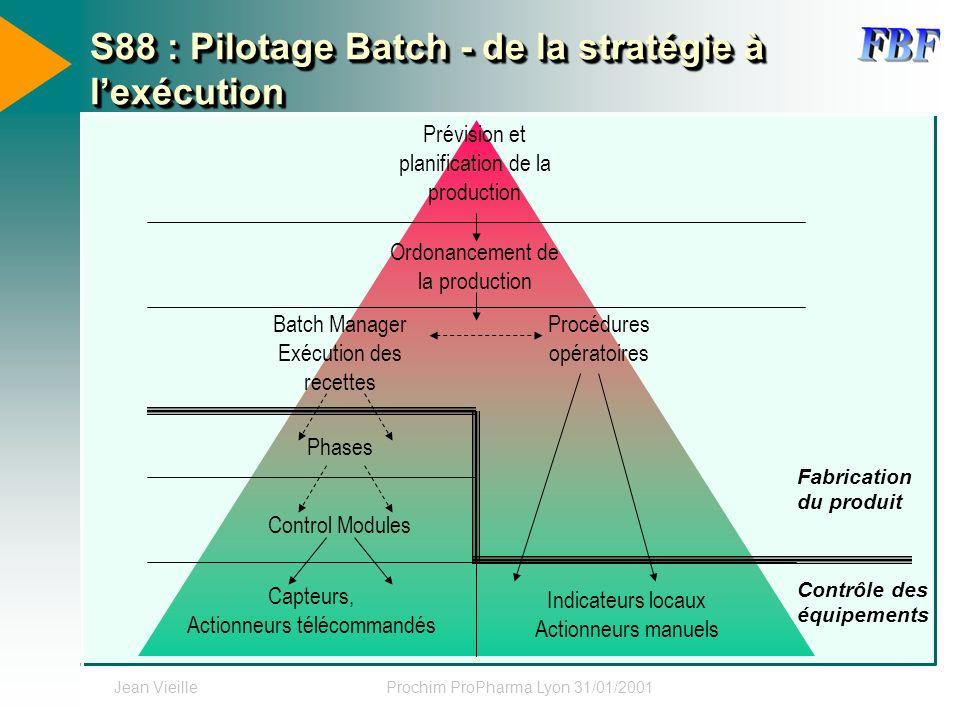 Jean VieilleProchim ProPharma Lyon 31/01/2001 S88 : Pilotage Batch - de la stratégie à lexécution Prévision et planification de la production Ordonanc