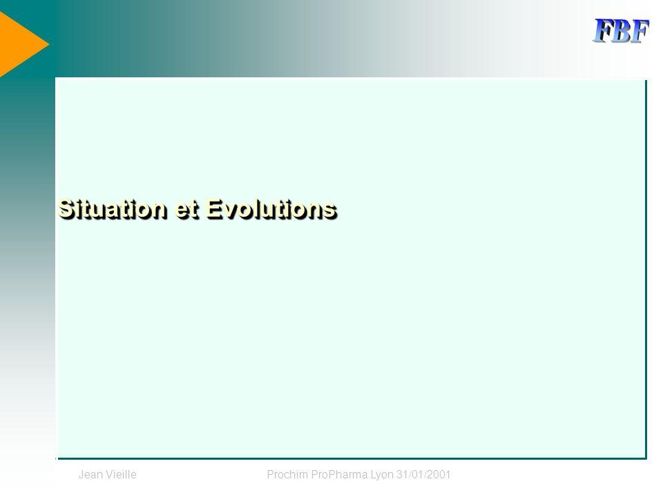 Jean VieilleProchim ProPharma Lyon 31/01/2001 Situation et Evolutions
