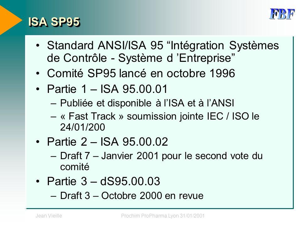 Jean VieilleProchim ProPharma Lyon 31/01/2001 ISA SP95 Standard ANSI/ISA 95 Intégration Systèmes de Contrôle - Système d Entreprise Comité SP95 lancé