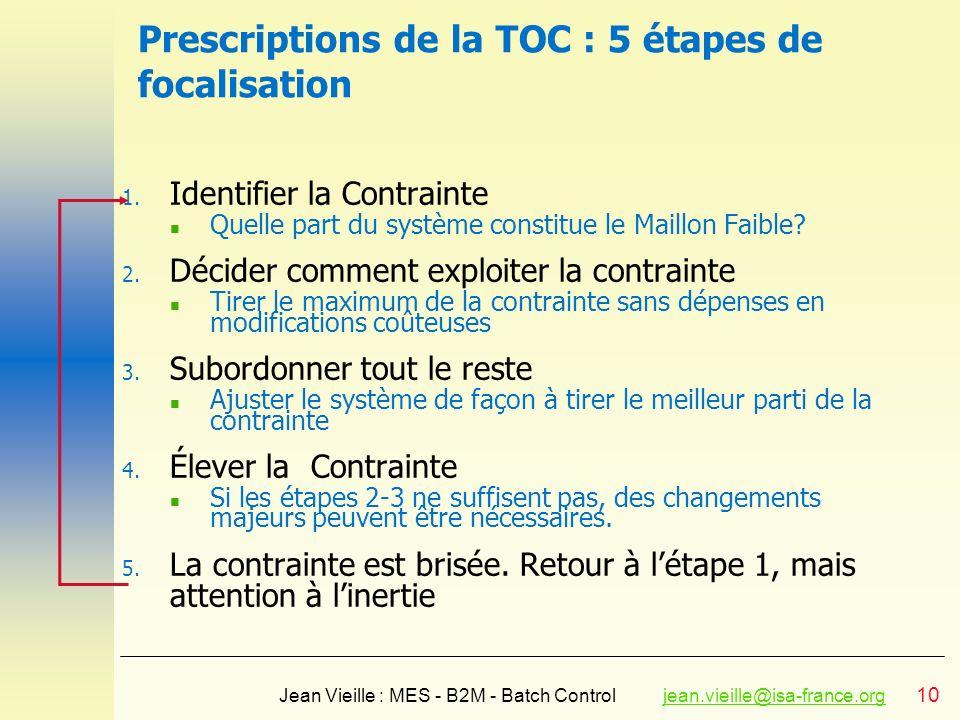 10 Jean Vieille : MES - B2M - Batch Controljean.vieille@isa-france.orgjean.vieille@isa-france.org Prescriptions de la TOC : 5 étapes de focalisation 1