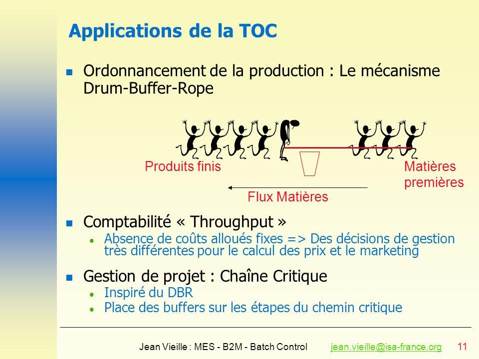 11 Jean Vieille : MES - B2M - Batch Controljean.vieille@isa-france.orgjean.vieille@isa-france.org Applications de la TOC n Ordonnancement de la produc