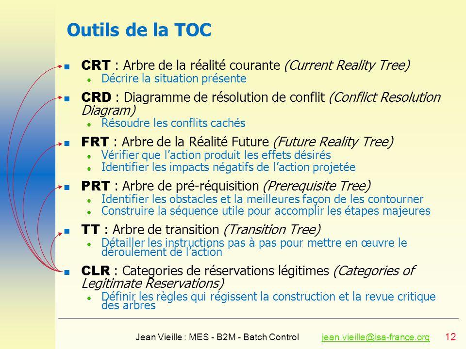 12 Jean Vieille : MES - B2M - Batch Controljean.vieille@isa-france.orgjean.vieille@isa-france.org Outils de la TOC CRT : Arbre de la réalité courante