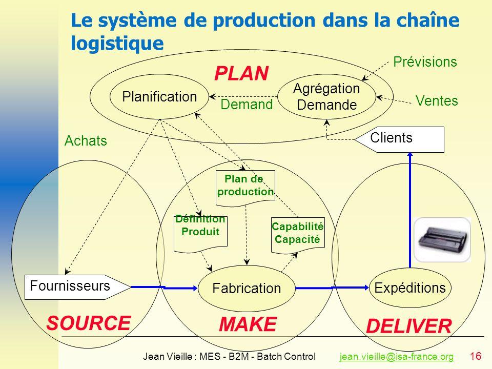 16 Jean Vieille : MES - B2M - Batch Controljean.vieille@isa-france.orgjean.vieille@isa-france.org SOURCE Le système de production dans la chaîne logis