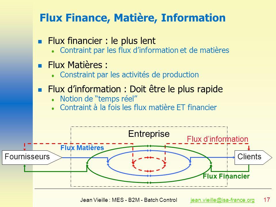 17 Jean Vieille : MES - B2M - Batch Controljean.vieille@isa-france.orgjean.vieille@isa-france.org Flux Finance, Matière, Information n Flux financier