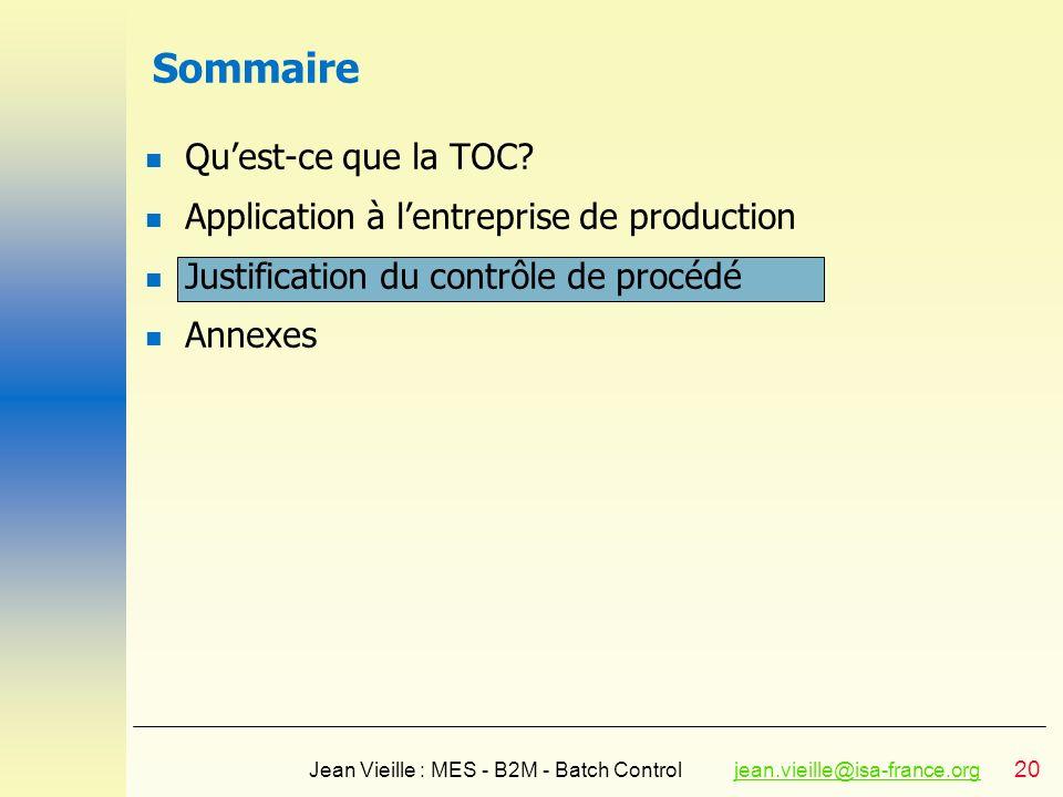 20 Jean Vieille : MES - B2M - Batch Controljean.vieille@isa-france.orgjean.vieille@isa-france.org Sommaire n Quest-ce que la TOC? n Application à lent