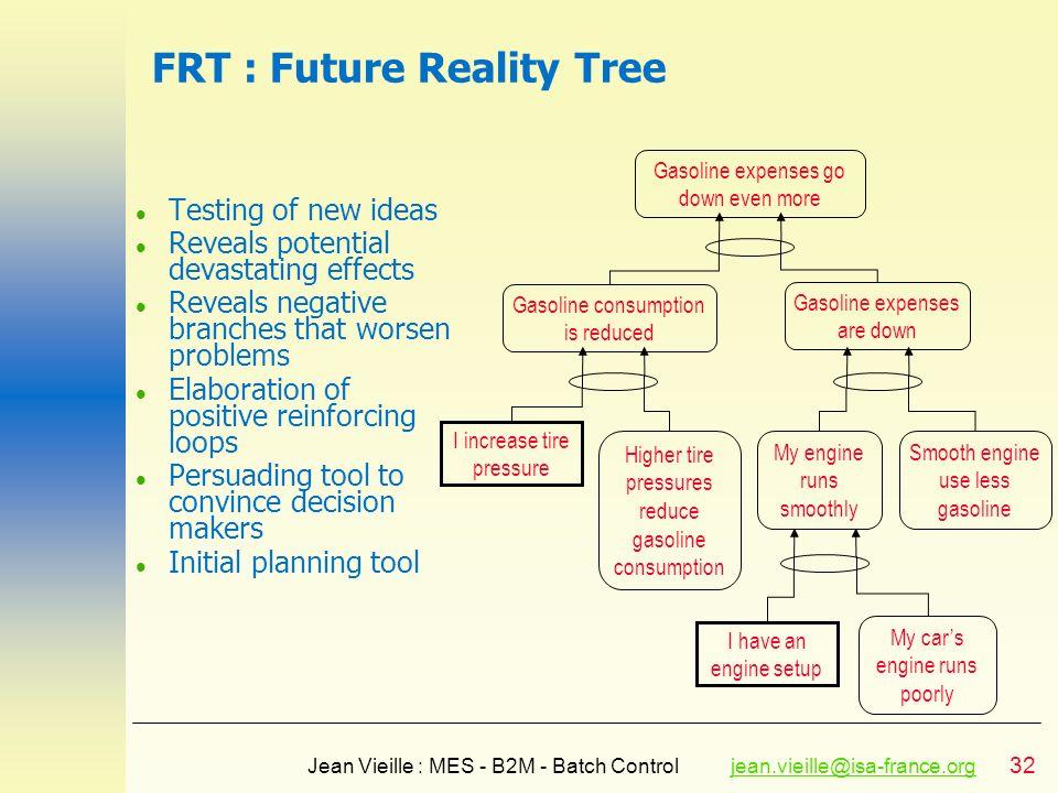 32 Jean Vieille : MES - B2M - Batch Controljean.vieille@isa-france.orgjean.vieille@isa-france.org FRT : Future Reality Tree l Testing of new ideas l R