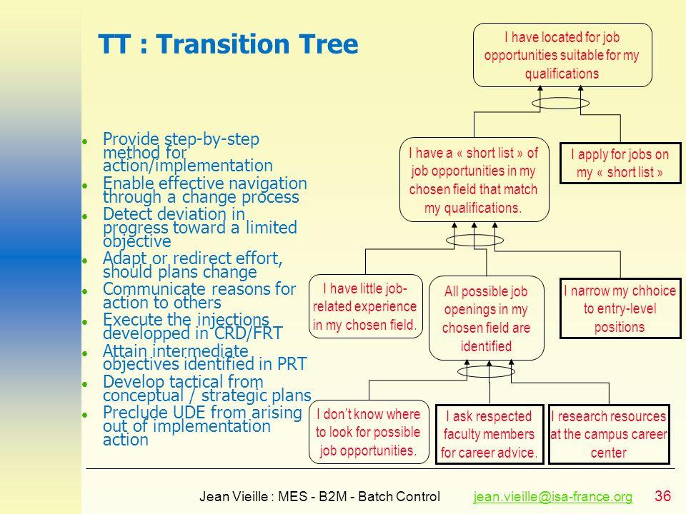 36 Jean Vieille : MES - B2M - Batch Controljean.vieille@isa-france.orgjean.vieille@isa-france.org TT : Transition Tree l Provide step-by-step method f
