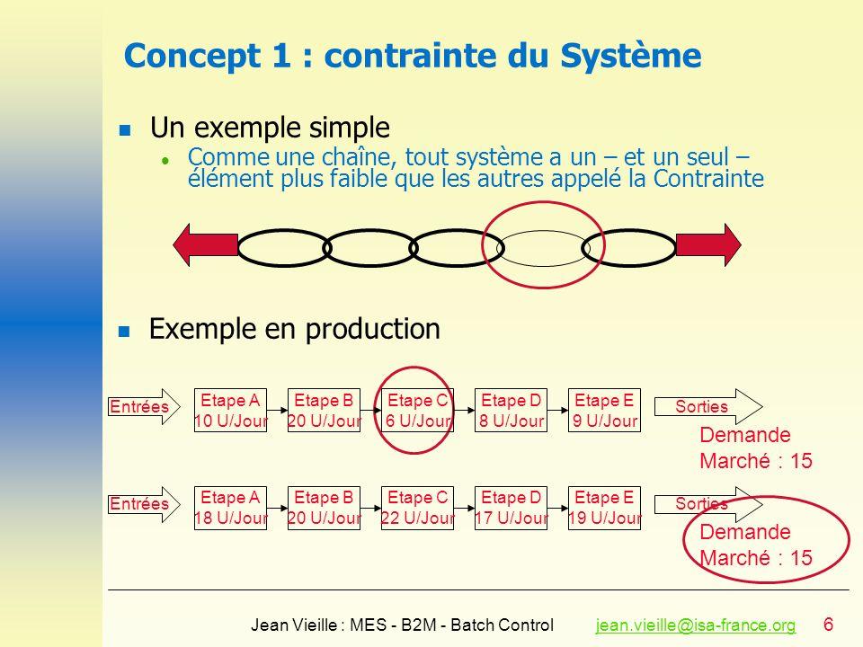 7 Jean Vieille : MES - B2M - Batch Controljean.vieille@isa-france.orgjean.vieille@isa-france.org Concept 2 : Mesure de la Performance Comment mesurer les effets des décisions locales (briser la contrainte) sur lensemble du système.