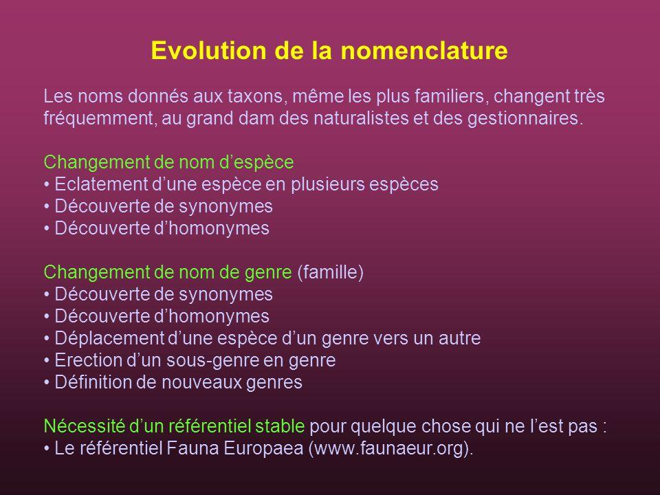 Les noms donnés aux taxons, même les plus familiers, changent très fréquemment, au grand dam des naturalistes et des gestionnaires. Changement de nom