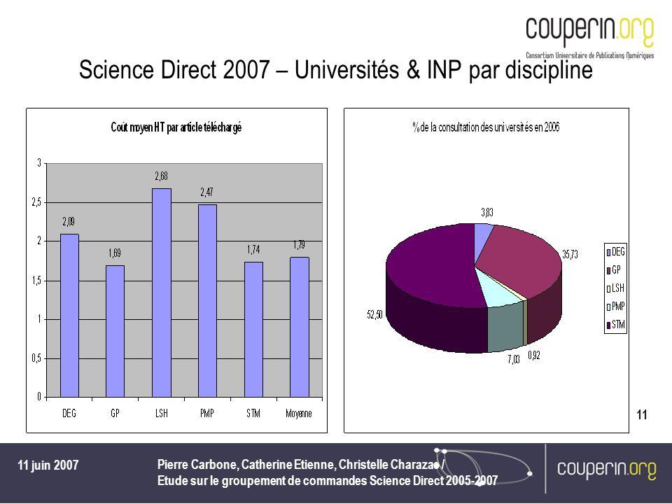 11 juin 2007 Pierre Carbone, Catherine Etienne, Christelle Charazac / Etude sur le groupement de commandes Science Direct 2005-2007 11 Science Direct 2007 – Universités & INP par discipline