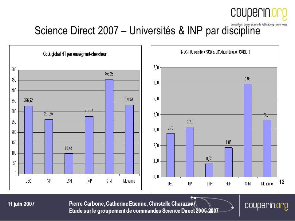 11 juin 2007 Pierre Carbone, Catherine Etienne, Christelle Charazac / Etude sur le groupement de commandes Science Direct 2005-2007 12 Science Direct 2007 – Universités & INP par discipline