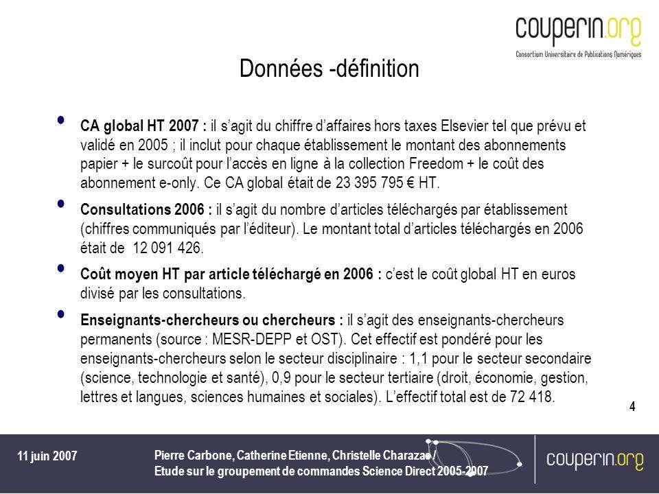 11 juin 2007 Pierre Carbone, Catherine Etienne, Christelle Charazac / Etude sur le groupement de commandes Science Direct 2005-2007 4 Données -définit