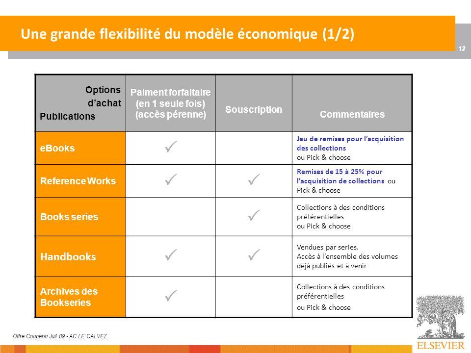 12 Offre Couperin Juil 09 - AC LE CALVEZ Une grande flexibilité du modèle économique (1/2) Options dachat Publications Paiment forfaitaire (en 1 seule