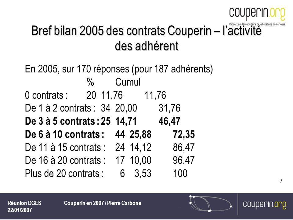 Réunion DGES 22/01/2007 Couperin en 2007 / Pierre Carbone 7 Bref bilan 2005 des contrats Couperin – lactivité des adhérent En 2005, sur 170 réponses (pour 187 adhérents) %Cumul 0 contrats : 2011,7611,76 De 1 à 2 contrats :3420,0031,76 De 3 à 5 contrats :2514,7146,47 De 6 à 10 contrats :4425,8872,35 De 11 à 15 contrats :2414,1286,47 De 16 à 20 contrats :1710,0096,47 Plus de 20 contrats : 6 3,53100