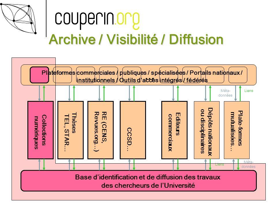 Archive / Visibilité / Diffusion Base didentification et de diffusion des travaux des chercheurs de lUniversité … Méta- données Liens Méta- données Pl