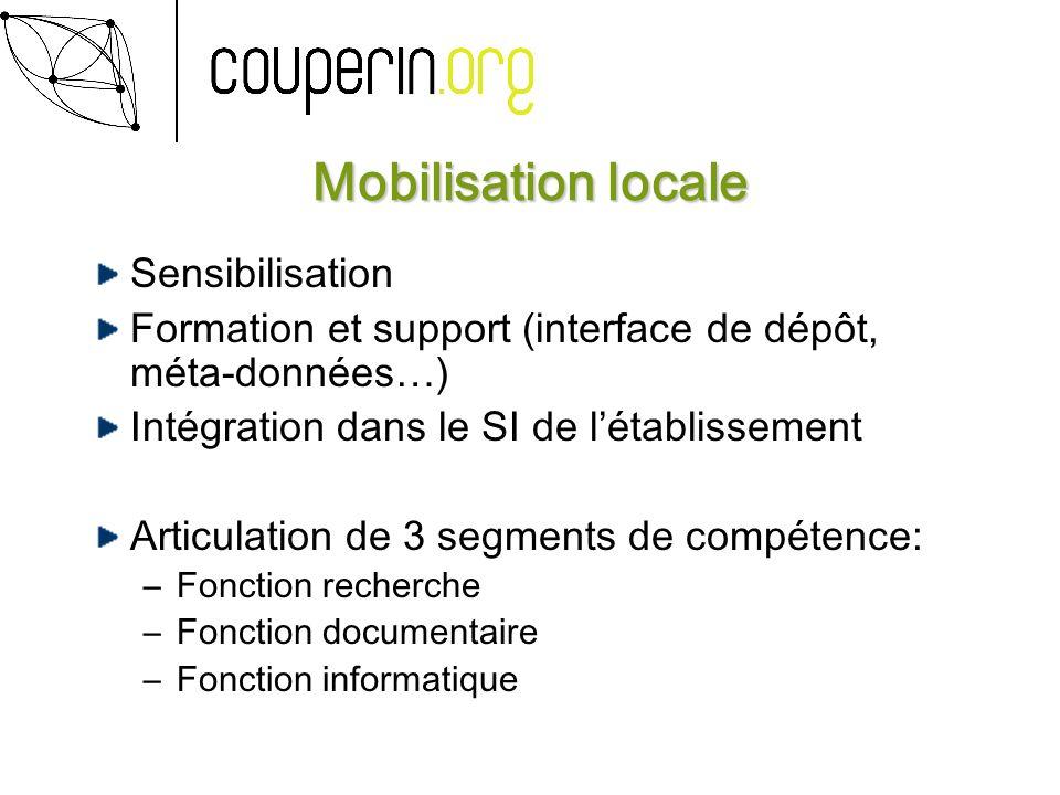 Mobilisation locale Sensibilisation Formation et support (interface de dépôt, méta-données…) Intégration dans le SI de létablissement Articulation de