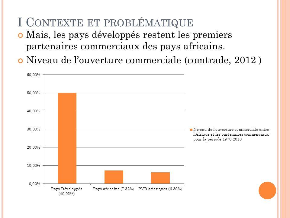 I C ONTEXTE ET PROBLÉMATIQUE Mais, les pays développés restent les premiers partenaires commerciaux des pays africains.