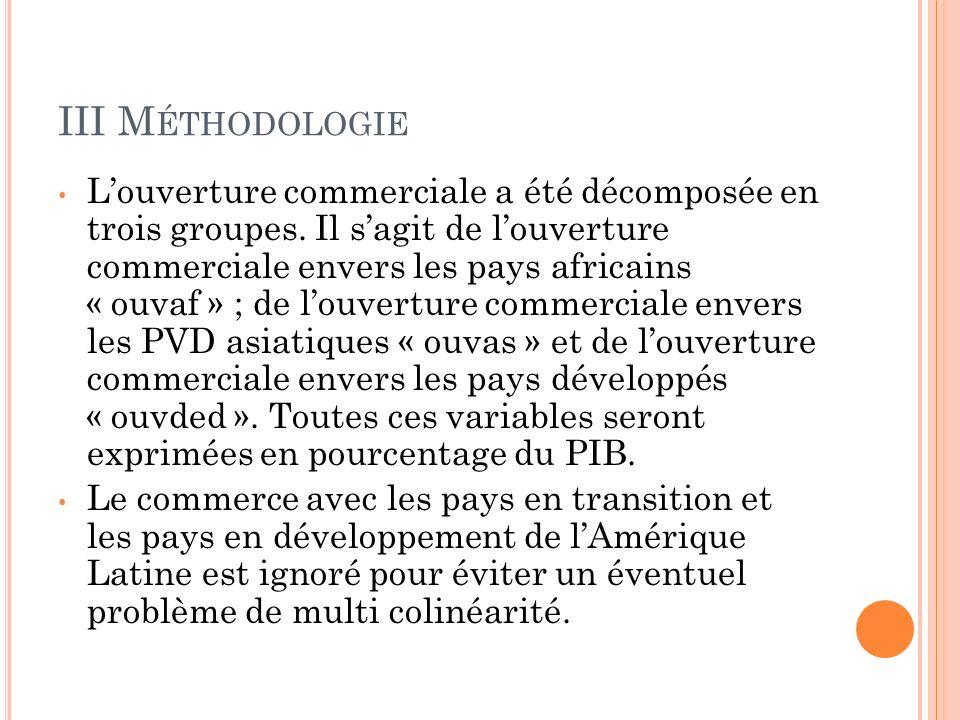 III M ÉTHODOLOGIE Louverture commerciale a été décomposée en trois groupes.
