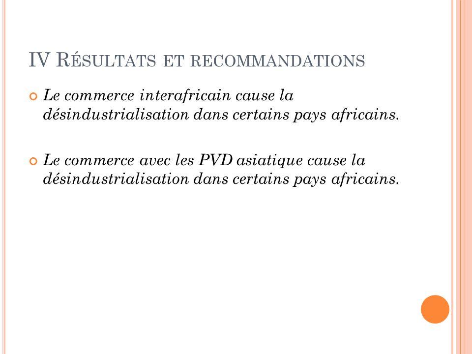 IV R ÉSULTATS ET RECOMMANDATIONS Le commerce interafricain cause la désindustrialisation dans certains pays africains.