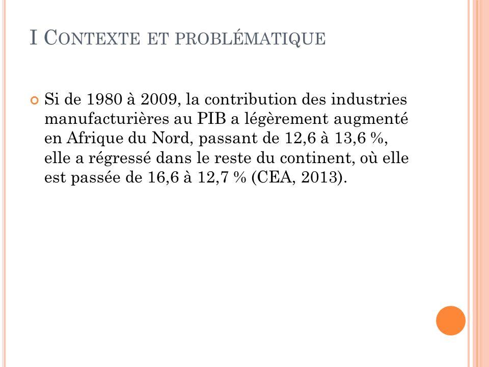I C ONTEXTE ET PROBLÉMATIQUE Si de 1980 à 2009, la contribution des industries manufacturières au PIB a légèrement augmenté en Afrique du Nord, passant de 12,6 à 13,6 %, elle a régressé dans le reste du continent, où elle est passée de 16,6 à 12,7 % (CEA, 2013).