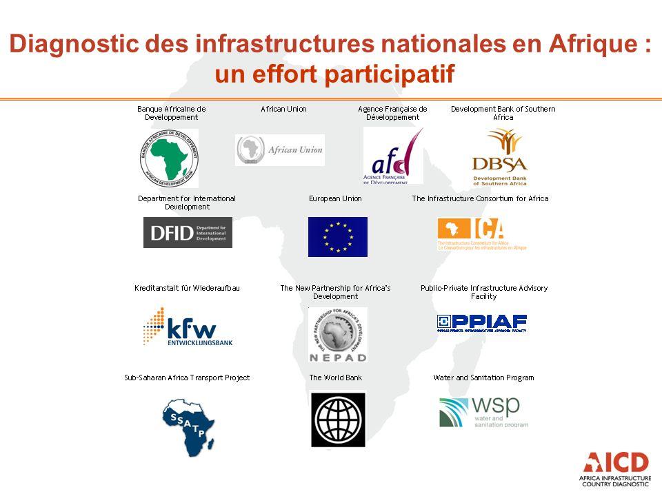 Diagnostic des infrastructures nationales en Afrique : un effort participatif