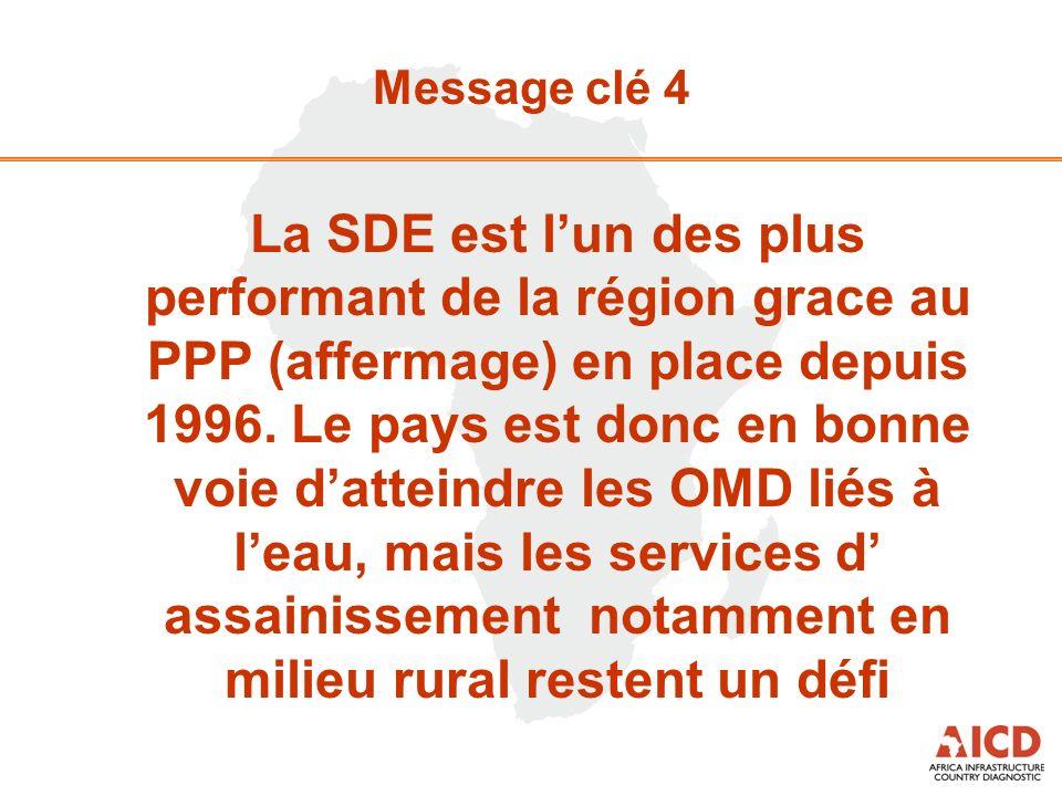 La SDE est lun des plus performant de la région grace au PPP (affermage) en place depuis 1996.